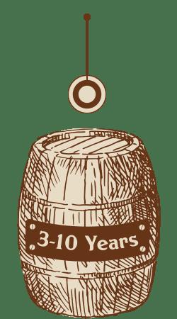 Emerging Whisky Casks