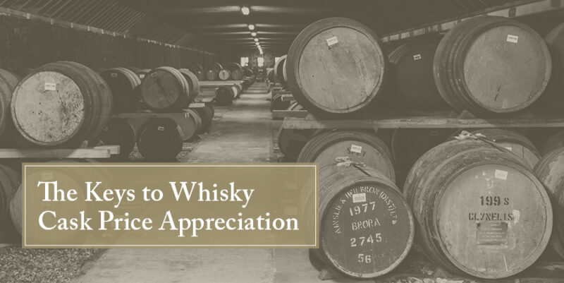 Whisky Cask Price
